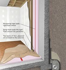 Insulating Basement Concrete Walls by 1 U201d Sleepers With 3 4 U201d Eps On A Concrete Basement Floor