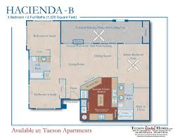 3 bedrooms 2 bathrooms home for rent in tucson