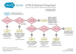technical links