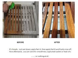 Outdoor Furniture Teak Sale by Teak Outdoor Furniture Care