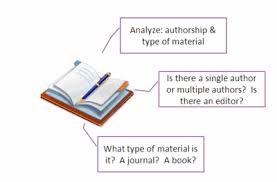How to Write an Ethics Paper  with Pictures    wikiHow