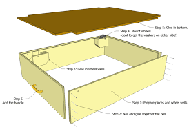 Woodworking Plans For A Platform Bed With Drawers by Under Bed Storage Drawer Plans