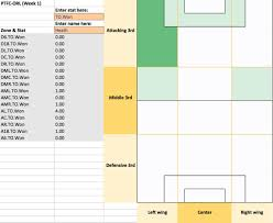 Excel Heat Map Heat Maps Woso Stats