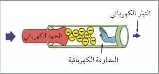 دروس مجال الظواهر الكهربائية Images?q=tbn:ANd9GcQMqojOS-lEnBE_8gj4TN65h6fwMli84H8BF_mVCS_dKozi894FNsGyBObJ