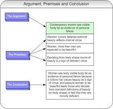 examples of a argumentative essay examples argumentative essay