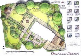 garden surprising garden design plans garden design ideas small