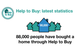 Help to Buy   Intouch Financial Ltd Santander How does it work  The London Help to Buy scheme could help you realise the dream of owning your own home in the capital  When you put down as little as a