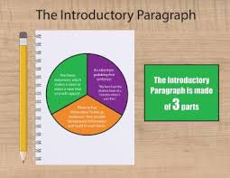 Writing a Personal Narrative  Writing an Introduction or Opening     Free Essays and Papers In a narrative essay  the Thesis introduces the action that begins in the first paragraph