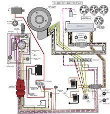 98 johnson 25hp j25teecb starter solenoid wiring diagram
