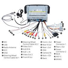 gmc radio wiring diagram steering wheel controls how to wire
