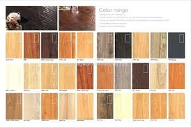 Difference Between Engineered Wood And Laminate Flooring Different Types Of Hardwood And Laminate Flooring Engineered Wood