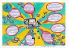 แผนผังความคิด เรื่อง อุปกรณ์การสื่อสาร | เรียน ICT ง่าย ง่าย สไตล์ ...