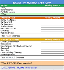 Sample Home Budget Spreadsheet Simple Budget Form Android App Info