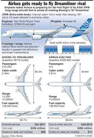 airbus a380 airplanes pinterest airbus a380 aircraft and