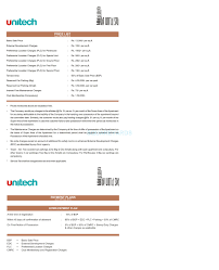unitech the world spa in sector 30 gurgaon project overview