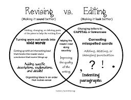 revision vs  editing Amanda Patterson