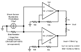 solutions signal conditioning for high impedance sensors