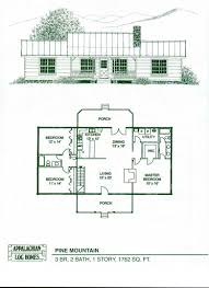 Houses With 2 Master Bedrooms Log Home Floor Plans Log Cabin Kits Appalachian Log Homes