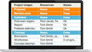 Gantt chart template Research   Gantt Chart example Dissertation