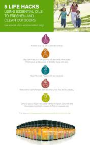 How To Get Rid Of Kitchen Sink Odor 21 Awesome Ways To Use Essential Oils To Freshen And Clean