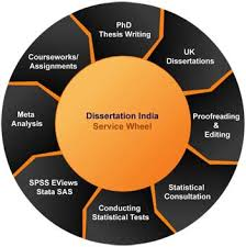 No   Dissertation Help Service  PhD Thesis Writing Services