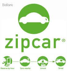 ZIP.-ZIPCAR, INC…..¡Puede funcionar de cara a próximas jornadas!…(Actu..21/11/2012)