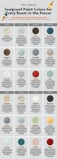 Living Room Paint Color Best 25 Bedroom Paint Colors Ideas Only On Pinterest Living