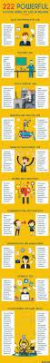 It Resume Objective  example resume  objective it resume  work     ipnodns ru