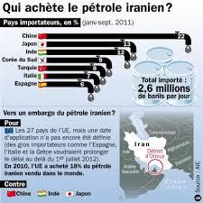 Feu vert d'Obama à de nouvelles sanctions contre l'Iran Images?q=tbn:ANd9GcQVLnIJ3zA35wGhZ-GKeS6LHwSjzOL917ONcD-pNhreb922Mxb2Iw