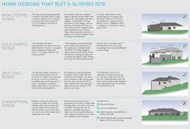sloping block house plans gold coast