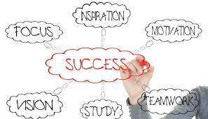 Focus On the Elite in Your Performance Management System   Kenneth     LinkedIn Focus On the Elite in Your Performance Management System   Kenneth Nowack   Pulse   LinkedIn