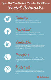 Plan Social Media by Best 20 Social Media Networks Ideas On Pinterest Social Media