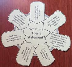 ideas about Thesis Statement on Pinterest   Mentor sentences     Pinterest