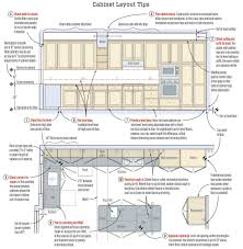 How To Level Kitchen Cabinets Setting Kitchen Cabinets Jlc Online Cabinets Kitchen Best
