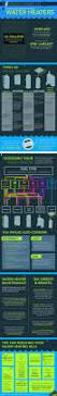 100 high efficiency home plans energy efficiency building
