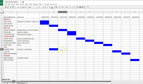 Project Management Spreadsheet Creating A Gantt Chart In Google Sheets Youtube