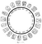 Mayan Calendar Prophecy