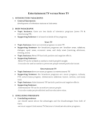 topics for essay writing for highschool students
