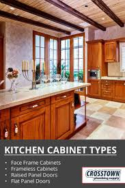 Kitchen Cabinet Face Frame Dimensions 51 Best Frameless Kitchen Cabinets Images On Pinterest Kitchen