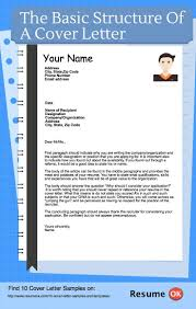 Advisory Board Appointment Letter Template Best 25 Resignation Letter Format Ideas Only On Pinterest