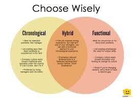 Career Gap In Resume Resume Tip Tuesday Choosing Between Functional Chronological Or