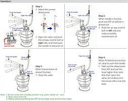 lexus used bolton kingtool products engine repair tools universal engine