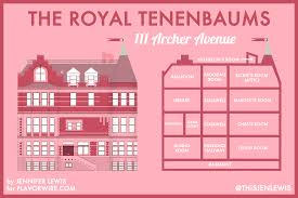 exclusive illustrated floor plans for wes anderson films u2013 flavorwire