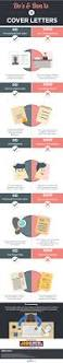 Resume That Gets The Job by 822 Best Personal Branding U0026 Career Stuff Images On Pinterest