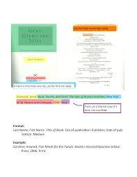 MLA Citation Style Overview   Writing Explained Research paper Writing Service MLA Citation Fundamentals       Title Rules Generally capitalizeallprincipalwordsaswellasthefirstwordandlastwordinthetitle