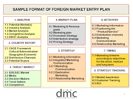 Sample Training Strategy Document Business Strategy Plan Template     SlideShare