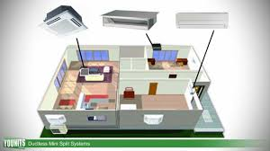 how ductless mini split systems work single u0026 multi zone
