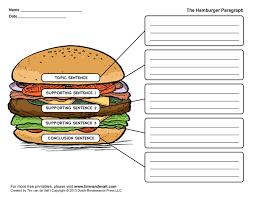 Fast Food Argumentative Essay   Academic   Teen Ink TopFiles   FC      An Argumentative Essay About Fast Food