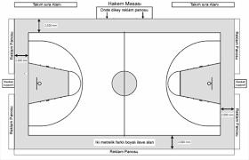 Basketbol Sporunun Özellikleri