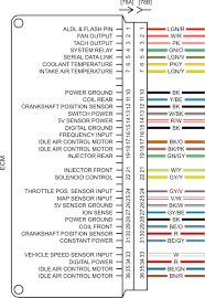service manual anyone 1130cc com the 1 harley davidson v rod